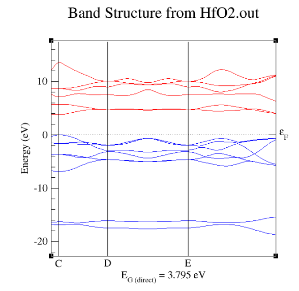 HfO2 Band Structure.png